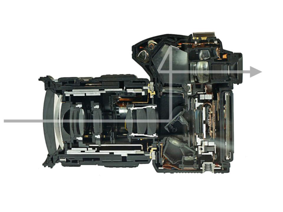 fotocamera reflex funzionamento